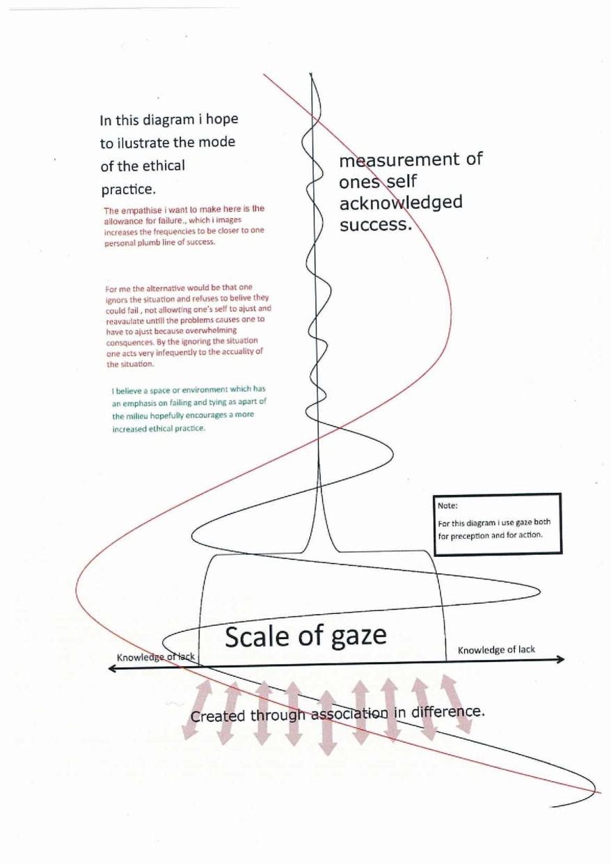 A diagram of scale